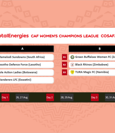 The results of the COSAFA Women's CL Qualifiers Draw