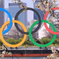 Teams ranked and allocated for Tokyo 2020 Olympic football draws