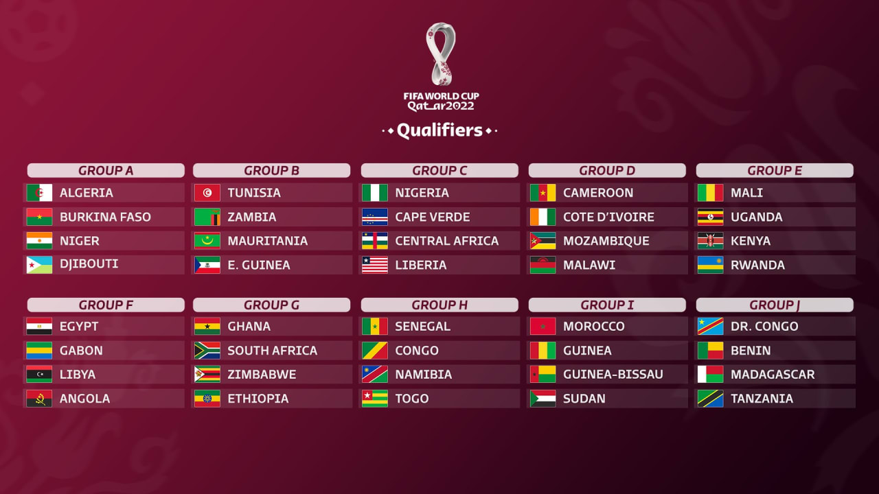 2022 World Cup Calendar.Group Phase Fifa World Cup Qatar 2022 Draw Takes Place In Cairo Cafonline Com