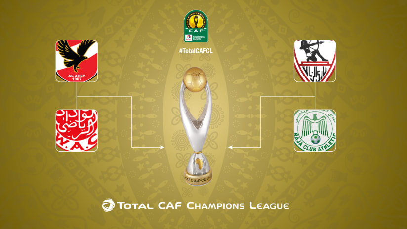 Road to the semifinal | Total CAF Champions League 2019/20 | CAFOnline.com