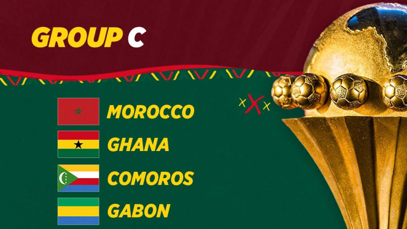 group C Afcon