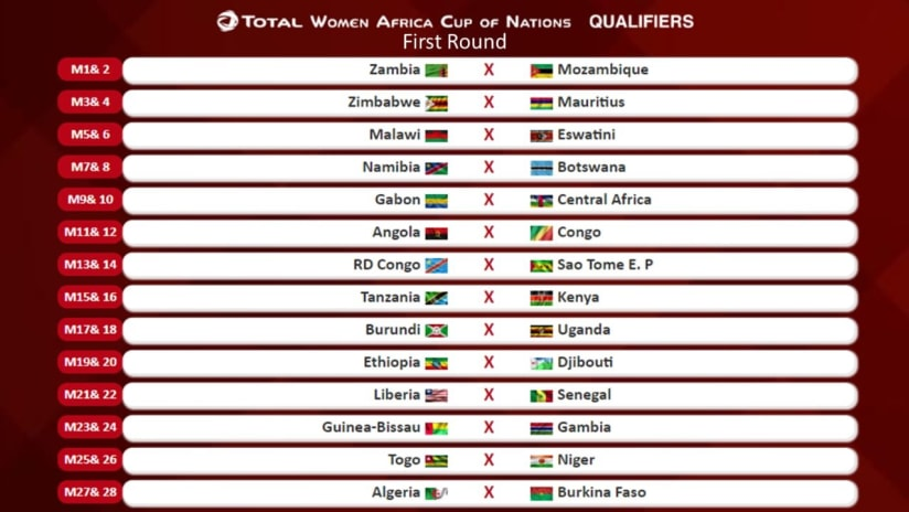 Women AFCON