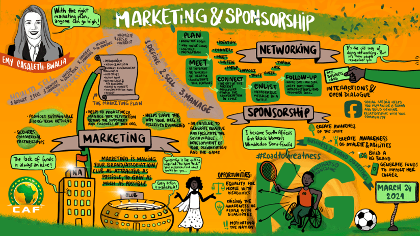 Day3-Marketing&Sponsorship