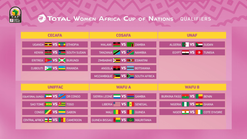 Total Women's Africa Cup of Nations Morocco 2022