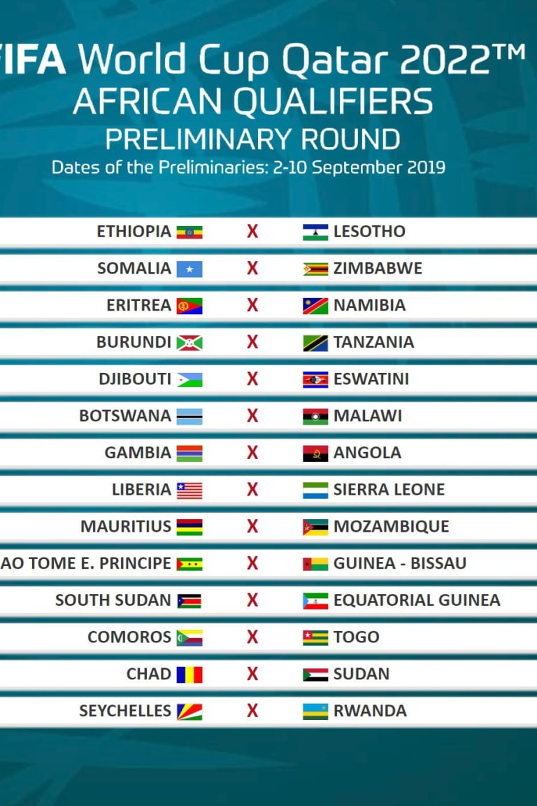 Calendrier 6 Nation 2019.Total Africa Cup Of Nations Egypt 2019 Cafonline Com