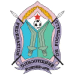 Djiboutian Football Association